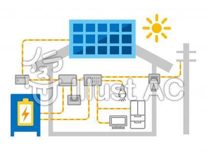 太陽光発電・蓄電池活用セミナーに参加!